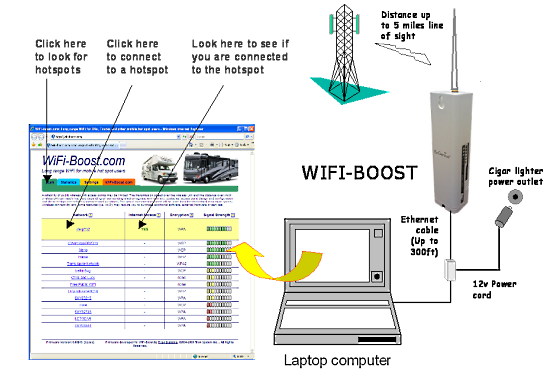 Buy mobile signal jammer - Connected to the hotel internet but no internet access.